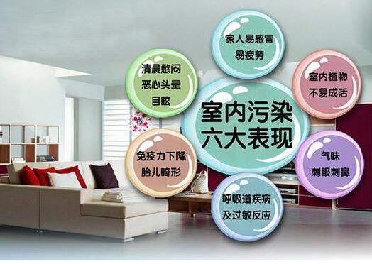 成都新房除甲醛公司:如何判断室内的污染物